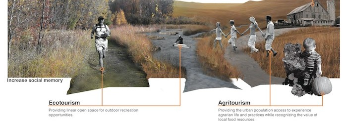 Recalibrating for Resistance: An Agrarian EcoReserve Network in the South Platte Basin – KSU