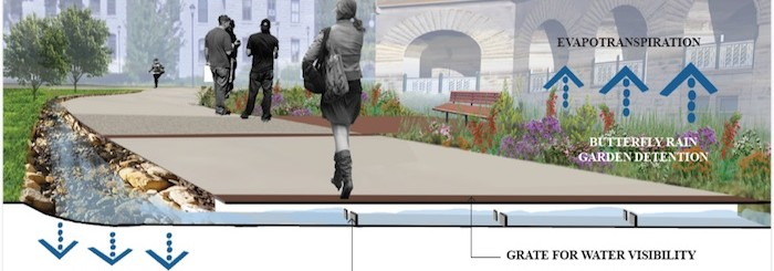 Prairie Vision: Envisioning a Sustainable Model for Campus Stormwater – KSU